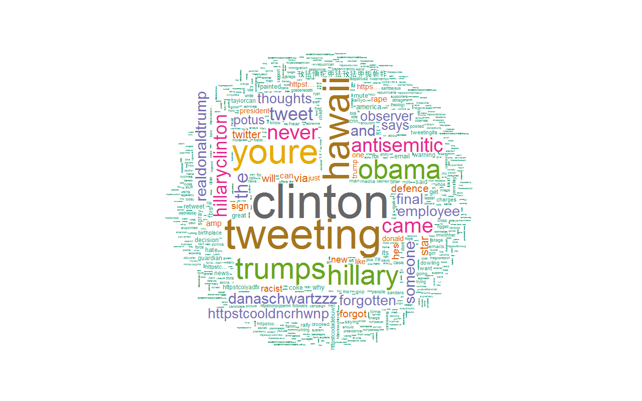 wordcloud_Trump2
